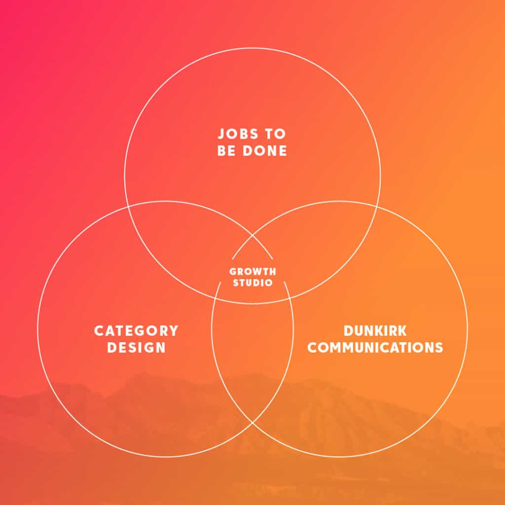 Growth Studio Practice: Jobs To Be Done, Category Design, Dunkirk Communications